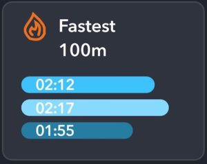 Fastest 4 laps swimming swim-wise application